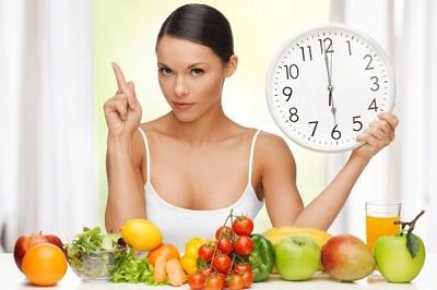 Можно ли похудеть исключив мучное и сладкое