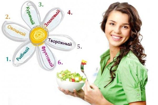 как составить меню сбалансированной диеты