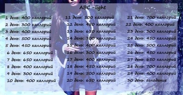 как выглядит таблица калорий в рамках диеты ABC Light